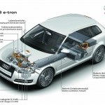big_AudiA3ETron_05
