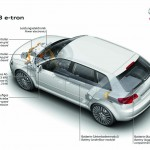 big_AudiA3ETron_06